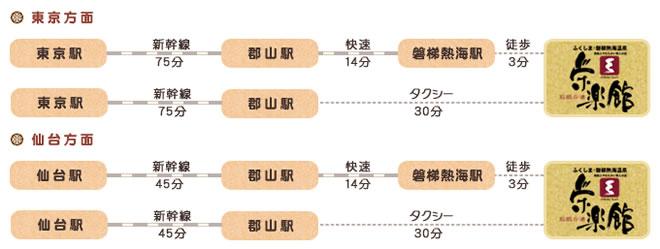 JRのルート図